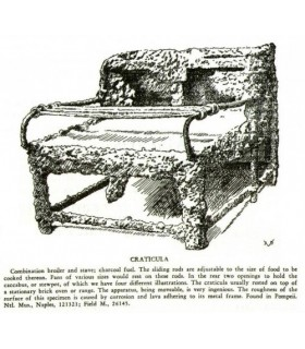 Cratícula-parrilla romana
